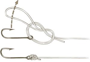 Füles horog kötés palomar-csomó